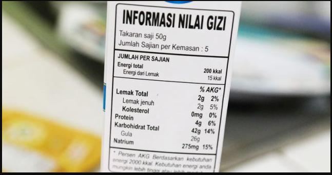 Fact Nutrition untuk menghitung kalori tubuh